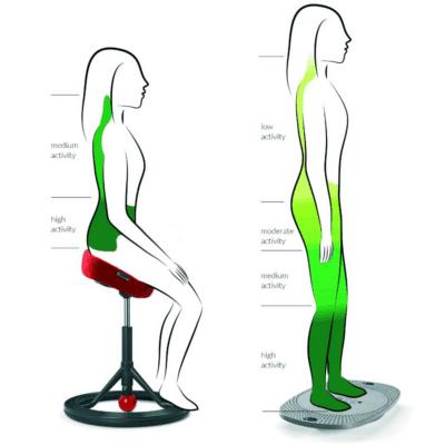 Illustration af Back App kontorstol og Back App 360 balancebræt.